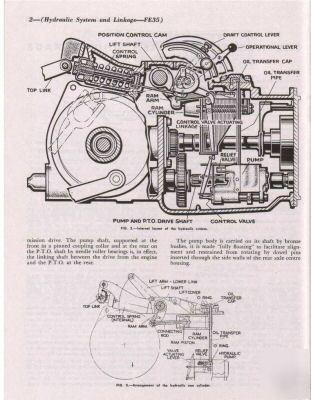 Massey ferguson fe35 parts manual ejector